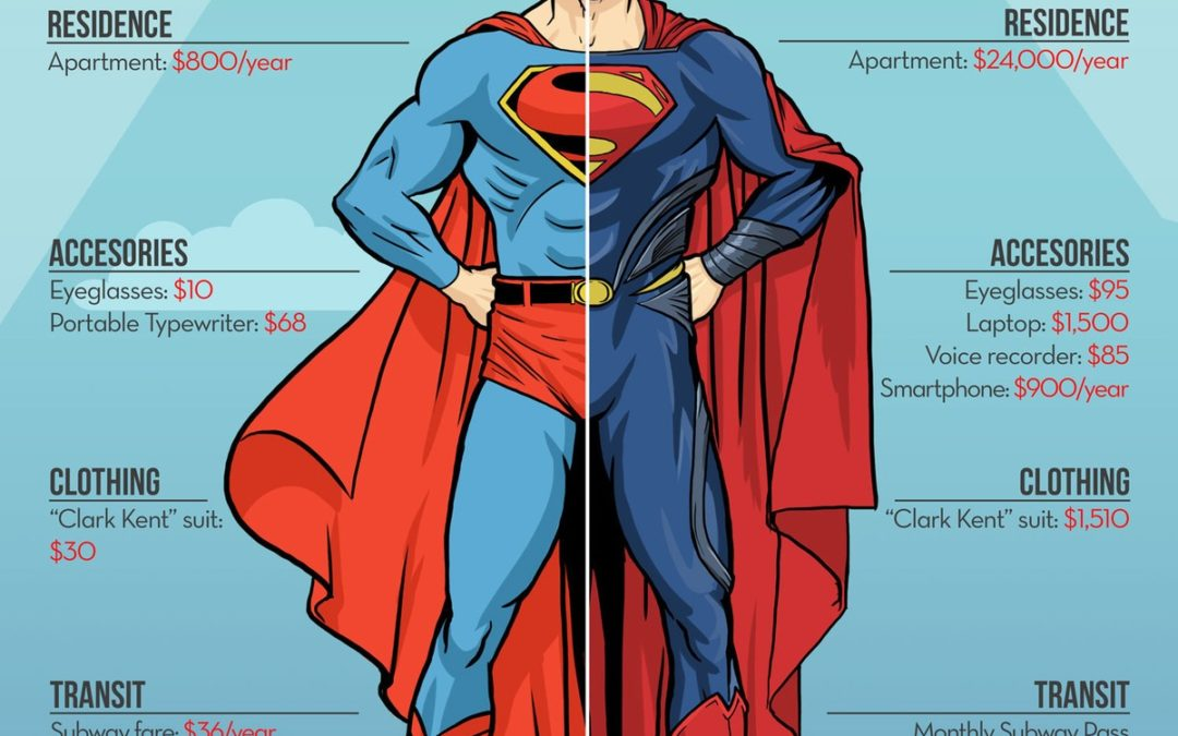 How Much Does It Cost to Be Superman?