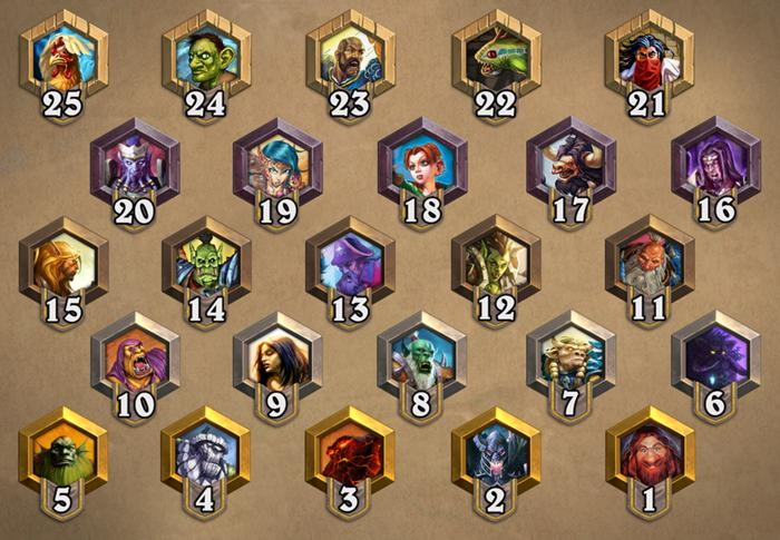 HearthStone – New Medals and Ranked Play Explained