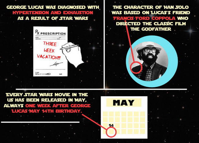 19 Stars Wars Facts You Probably Didn't Know [Infographic ...