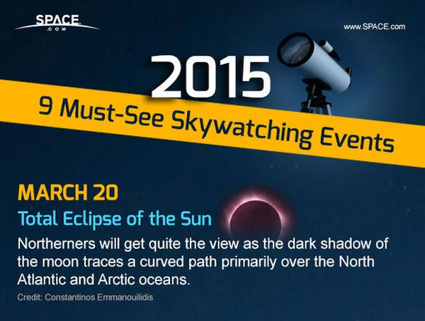 Infographic – 9 Must-See Skywatching Events of 2015